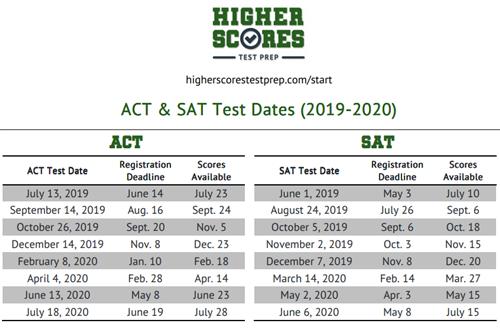 College & Career Center / SAT/ACT